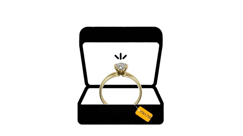 כמה עולה טבעת אירוסין